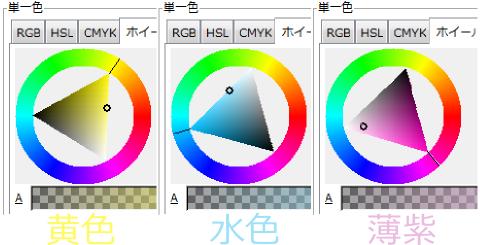 Inkscapeのホイール