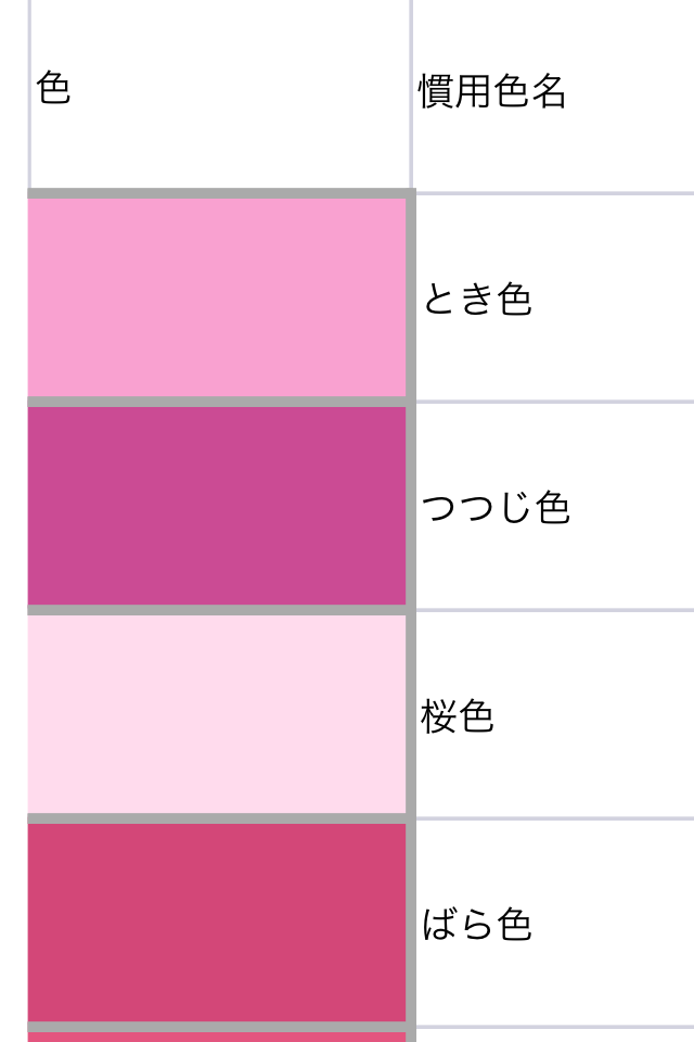 自作したJIS慣用色暗記ツール