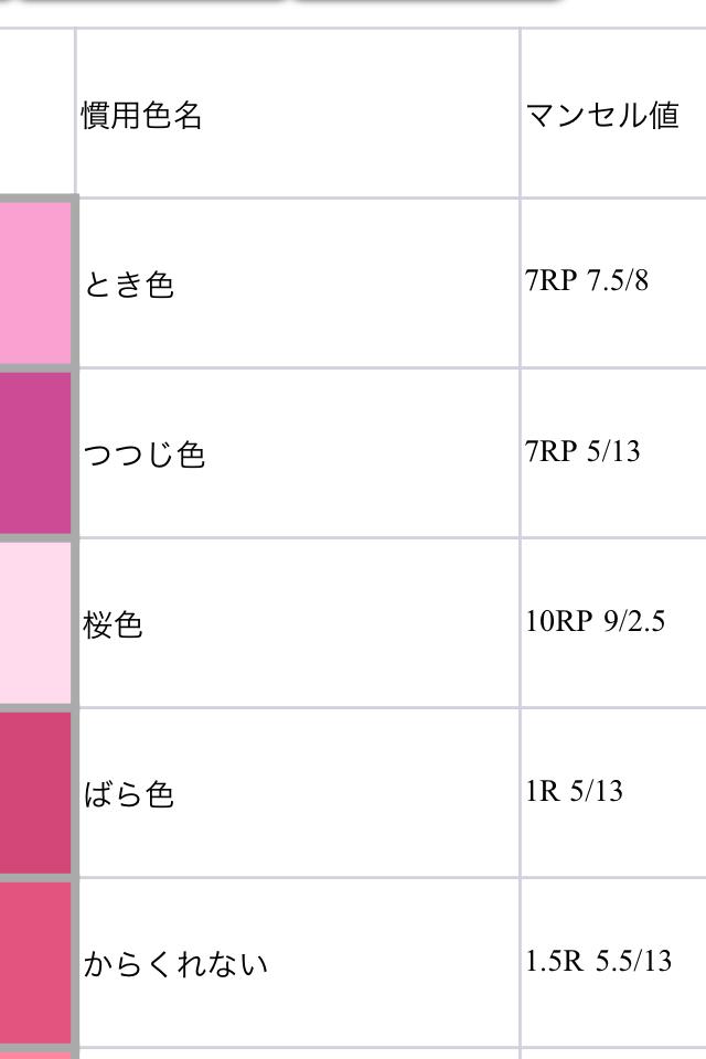 自作JIS慣用色暗記ツールでマンセル値を見る