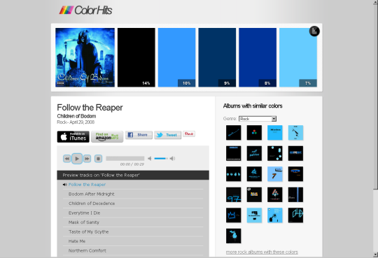 ColorHits 分析結果
