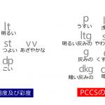 JIS慣用色名の明度及び再度とPCCSのトーン区分図の比較