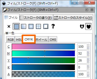 「CMYK」というタブ