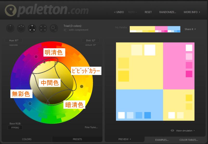 Palettonのトーン分布