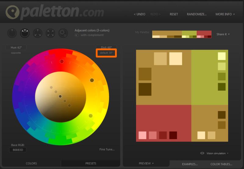 色相の隔たりを60°にしたところ