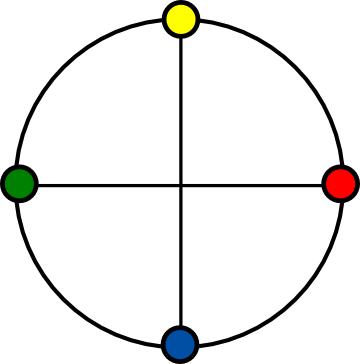 へリングの心理四原色