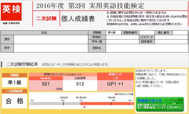 英検準1級2次試験成績表