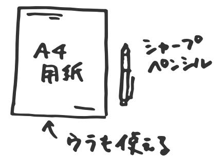 ITパスポート会場のメモ用紙